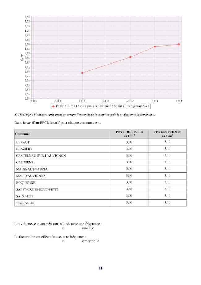 SIAEP CAUSSENS RPQS 2014-page-011