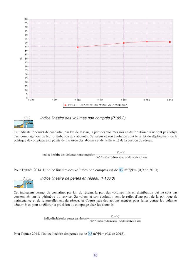 SIAEP CAUSSENS RPQS 2014-page-016