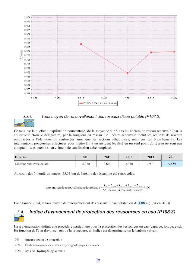 SIAEP CAUSSENS RPQS 2014-page-017