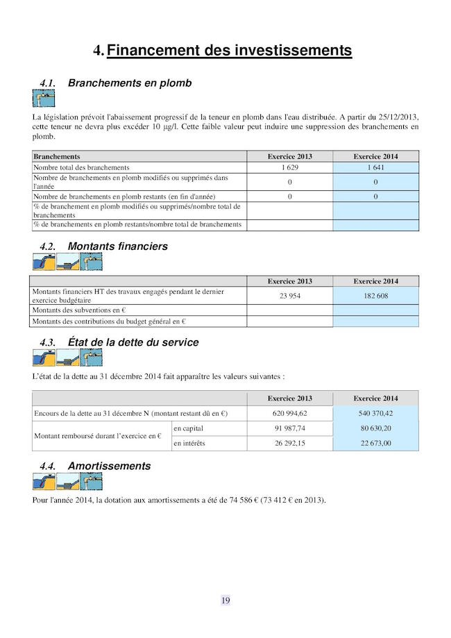 SIAEP CAUSSENS RPQS 2014-page-019