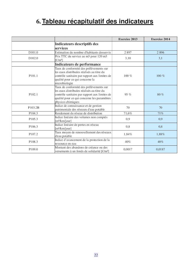 SIAEP CAUSSENS RPQS 2014-page-022